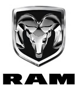 ram cartype