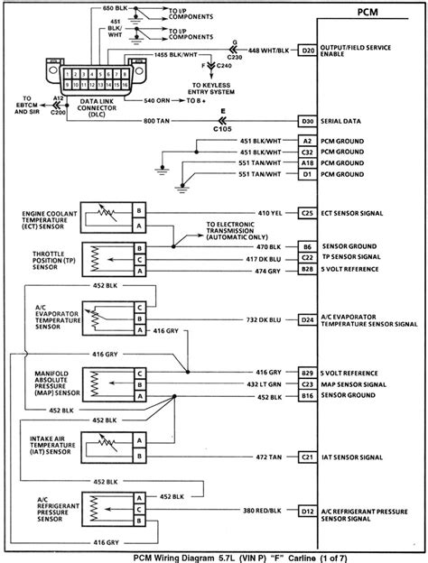 obd2 wire diagram free wiring diagrams schematics