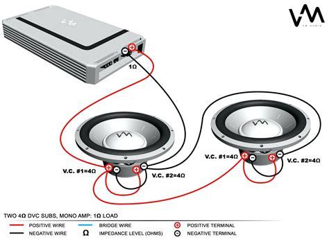 1 ohm sub wiring diagram blogs throughout dual صوتيات