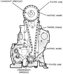 Mitsubishi Colt Timing Belt Or Chain Mitsubishi Colt 1 3 1981 Auto Images And Specification