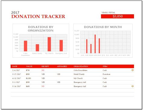 donation tracker template for ms excel word excel