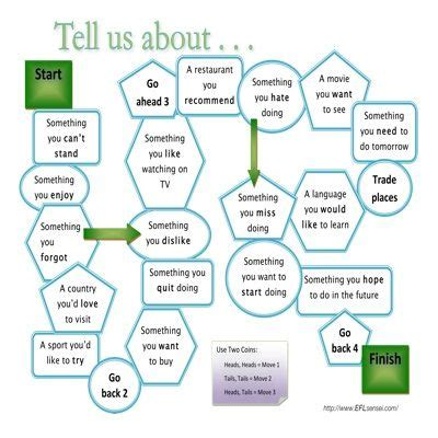 english themes for speaking tell us about game board a speaking activity using