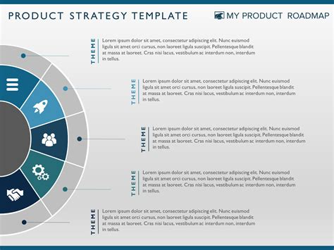 layout strategy ppt product strategy template templates pinterest