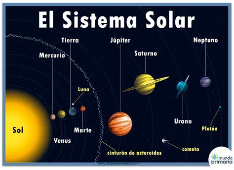 imagenes educativas del sistema solar infograf 237 a del sistema solar para ni 241 os