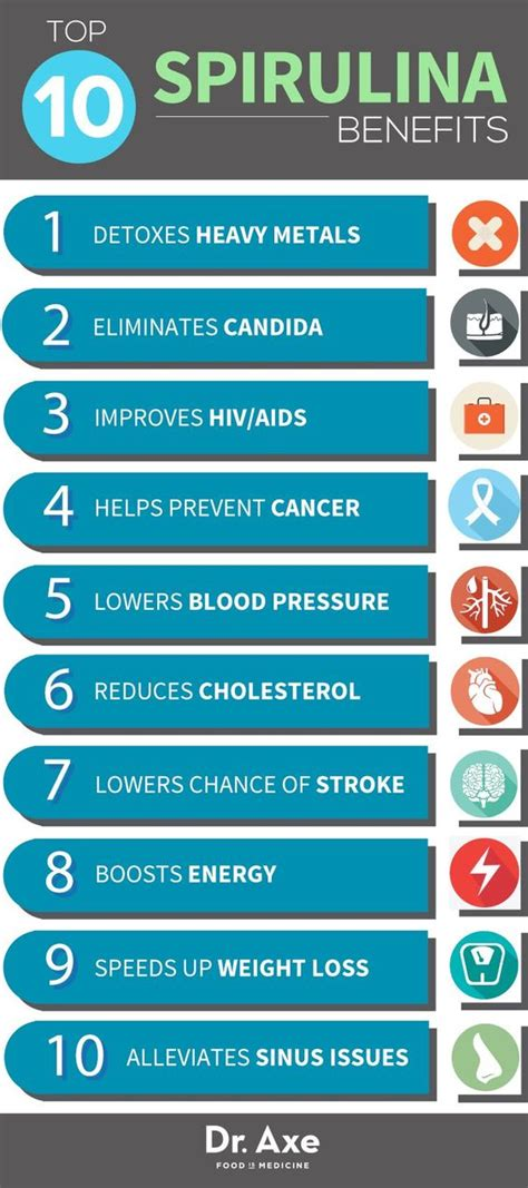 Side Effects Of Spirulina Detox by Spirulina Health Benefits Side Effects The