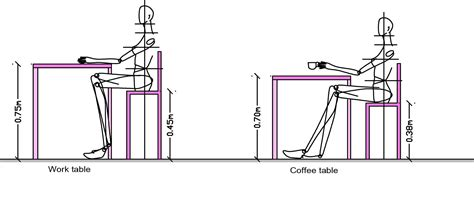 typical bench height body measurements ergonomics for table and chair dining