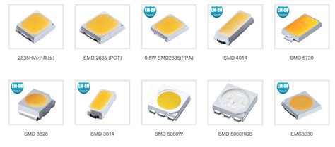 led strip light sizes smd led comparison lumen chart know differences of leds