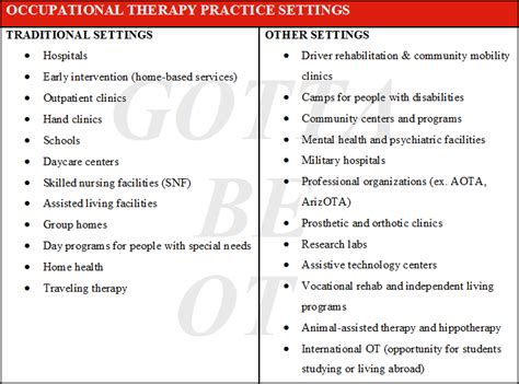 occupational therapy goal setting template millicent rogers museum related keywords millicent