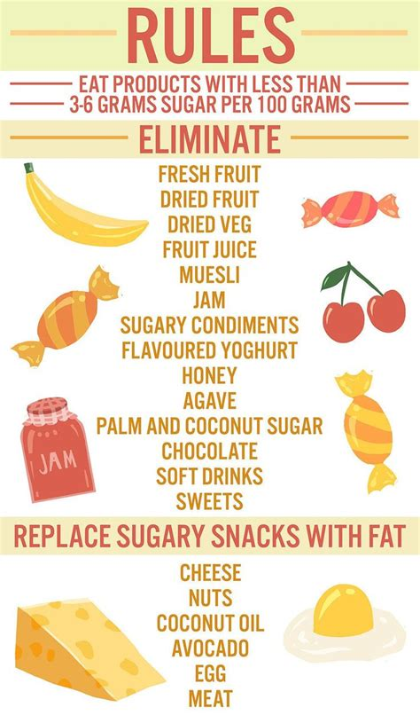How To Detox Adhd Sugar by Best 25 Cutting Diet Ideas On Flat Abs Diet