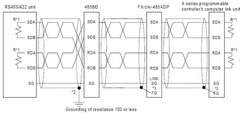 terminating resistor twisted pair cable terminating resistor twisted pair cable 28 images termination and bias resistor information