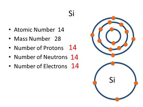 Silicon Number Of Protons number of protons for silicon bohr model diagram for