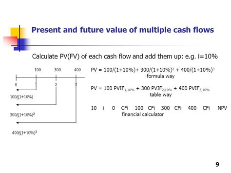 exercise 17 after tax cash flows in net present value analysis