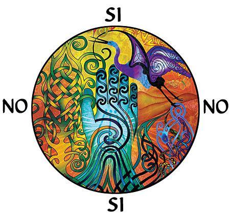bola de cristal preguntas si o no el pendulo adivinaci 243 n con radiestesia y el p 233 ndulo