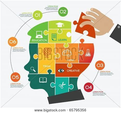 themes related to education creative vector template with puzzles child head human