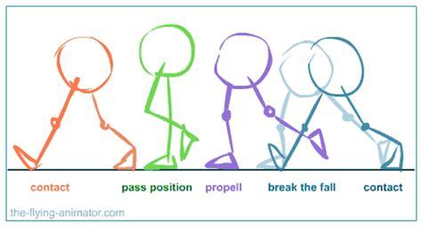 tutorial flash walk cycle basic animation tutorials