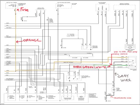 1995 chevy 1500 ignition switch wiring diagram 1995 free