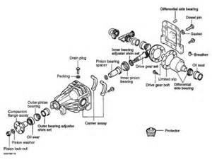 Hyundai Santa Fe 2010 Transmission Problems 2003 Hyundai Santa Fe Differential Transmission
