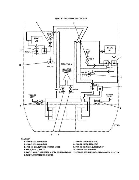 Figure 1 44 Ship S Service Diesel Generator Fresh Water