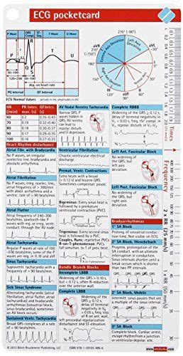 1591034892 ecg pocketcard 1000 images about electrocardiograma ecg ekg on pinterest