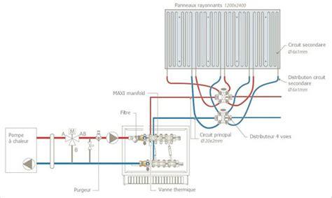plafond rayonnant hydraulique plafond rayonnant hydraulique obasinc