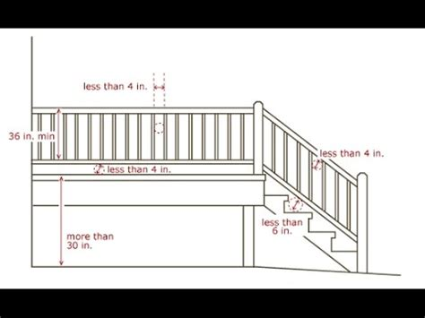 deck codes deck stair railing code height deck stair railing code