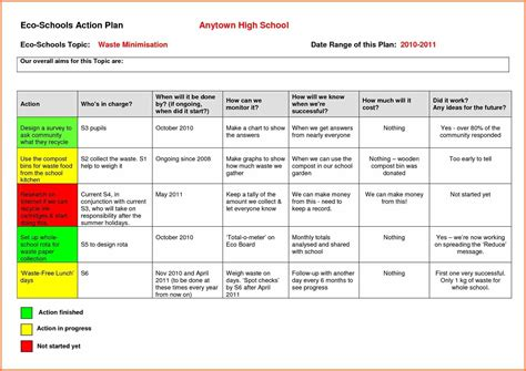 school improvement plan template business template