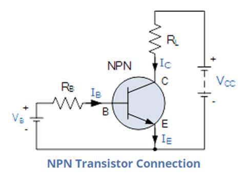 jelaskan perbedaan transistor pnp dan npn cara menentukan pnp dan npn pada transistor 28 images cara menguji transistor jenis pnp npn
