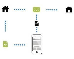 lettere raccomandate scanfax l app iphone e android per inviare e ricevere fax
