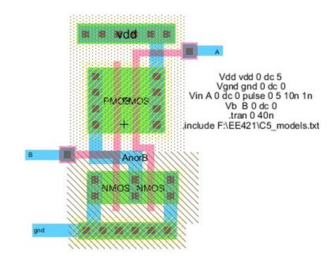 layout exles of inverter nand and nor lab