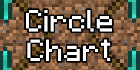 circle template minecraft minecraft circle chart minecraft building inc