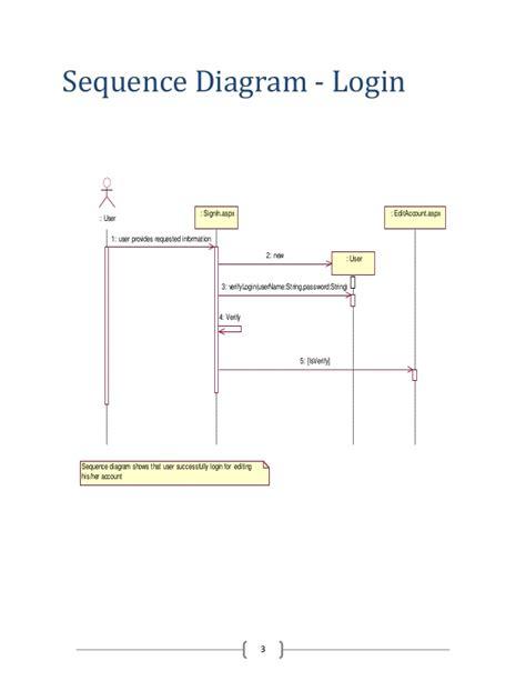 uml diagrams for hotel management system sequence diagram of hotel management system