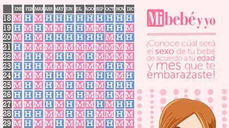 El Calendario Chino El Calendario Chino Calendario Chino Para Embarazo New