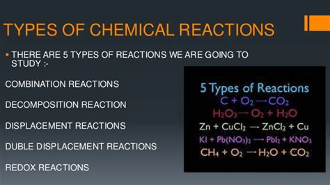 chemical reactions  equations class  cbse