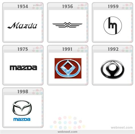 mazda logo history 25 famous company logo evolution graphics for your inpsiration