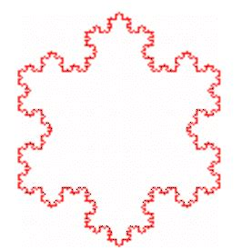 snowflake method template how to write a novel using the snowflake method