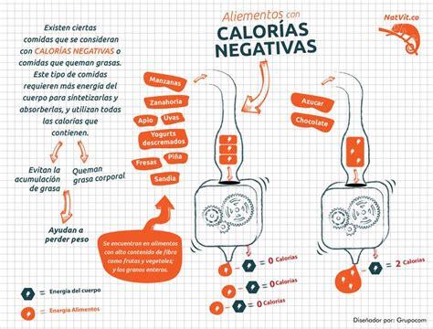 alimentos 0 calorias las calor 237 as negativas nutricion saludable alimentaci 243 n