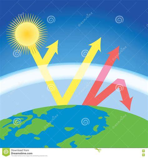 lade da terra prezzi effetto serra illustrazione vettoriale illustrazione di