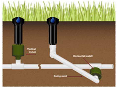 sprinkler swing joint product features save water when sprinklers break