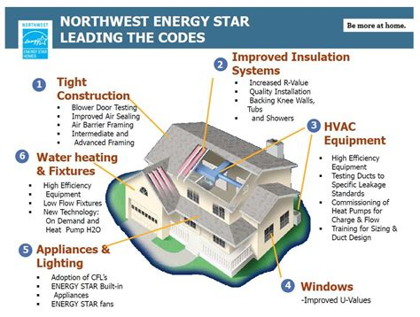 efficient home floor plans efficient home floor plans 100 energy efficient homes