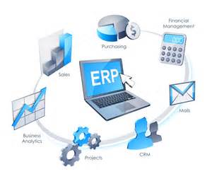 Erp enterprise resource planning systems streamlines your business