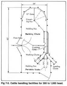 Calving Barn Grazing Factsheets Livestock Handling Facilities Nrcs