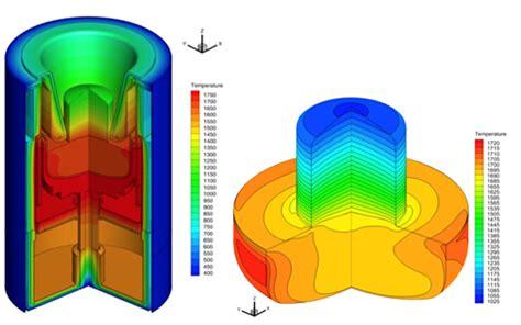 IWMCG-8第八届国际晶体生长模型化会议顺利闭幕-公司新闻-飞行模拟器_飞行训练器模拟机_直升机模拟器_飞行模拟 ... Iwmcg