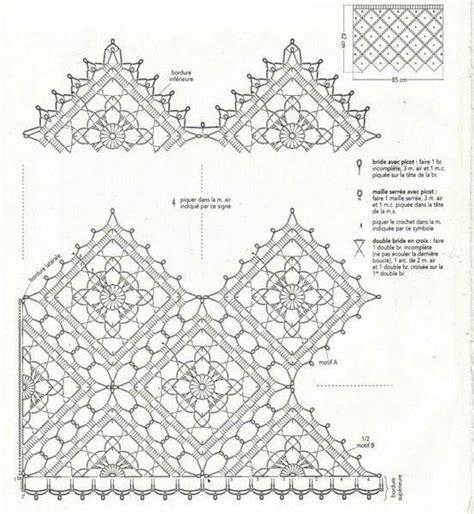 patrones cortinas ganchillo patrones cortinas crochet imagui