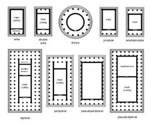 Greek Temple Floor Plan alfa img showing gt temple of hephaestus floor plan