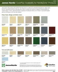 hardie plank colors hardie siding color combination new home ideas