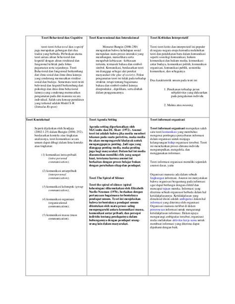 Ensiklopedia Teori Komunikasi 1 macam macam teori komunikasi