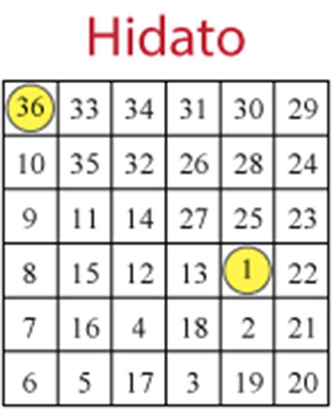 printable hidato puzzle would you like to publish our puzzles in your publications