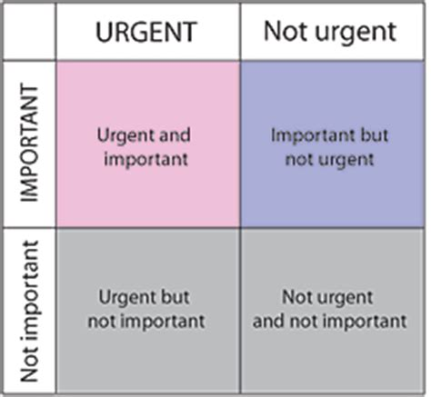 important urgent matrix template brand new world the best way to improve your