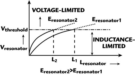 inductor thermal noise 28 images what s the difference between solenoid and inductor 28