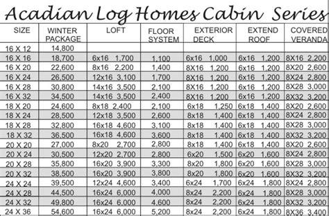 log home prices log home prices studio design gallery best design